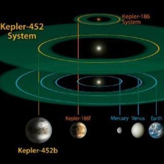 第22回开普勒第一、第二定律的发现