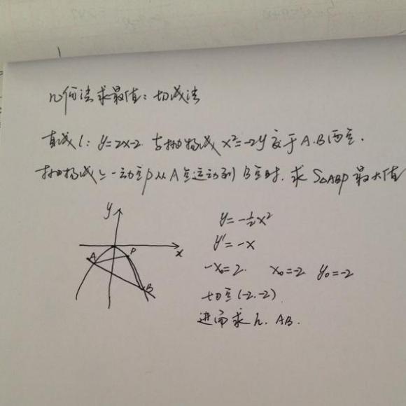 切线法解决圆锥曲线最值问题