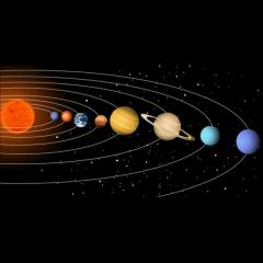 No.2我们的太阳和它的行星