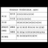 英语国际音标发音练习复习课