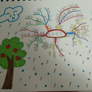 秋天的雨(安思影)图片