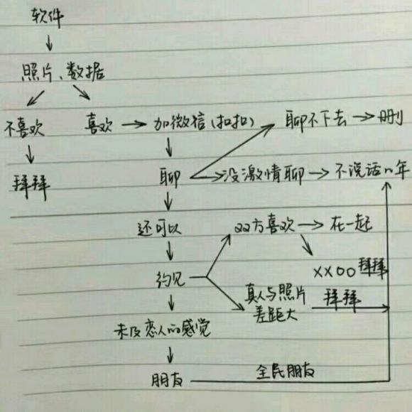 江汉建机电路图