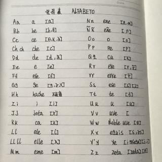 现代西班牙语——字母表