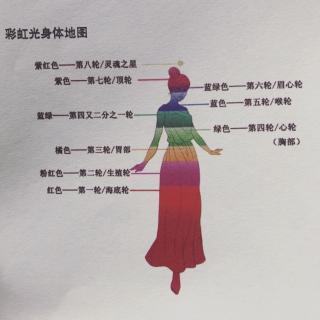 红色疗愈(海底轮意义理解与练习)