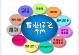 【第一期】海外资产配置火热,高净值人士为何首选香港保险?
