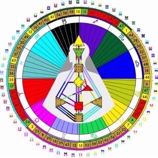意志力中心 意志力 自我意识 物质世界