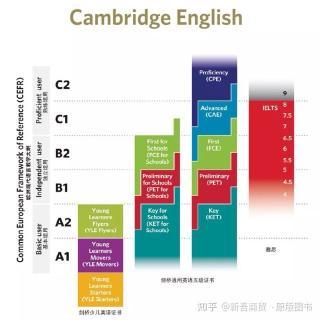 剑桥少儿英语词汇-第二级Movers